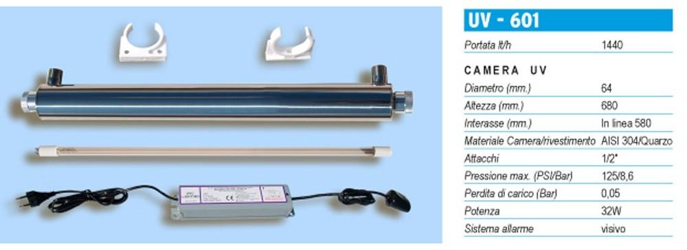 Sterilizzatori UV di Acque Pure Italia